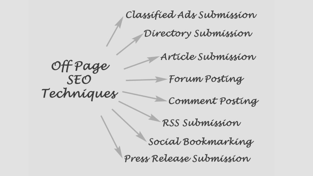 Build LinksToYour Pageon part of seo strategy